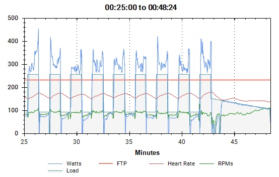 ms_biking_heartrate_1